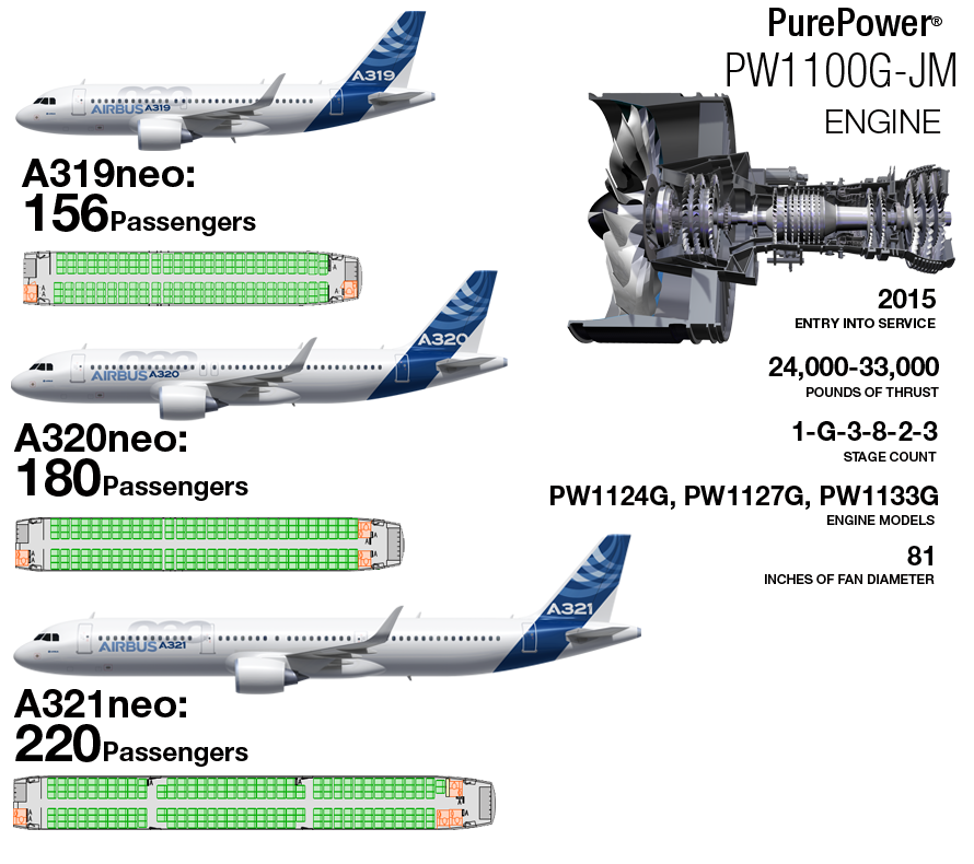A320neo_aircraft_information