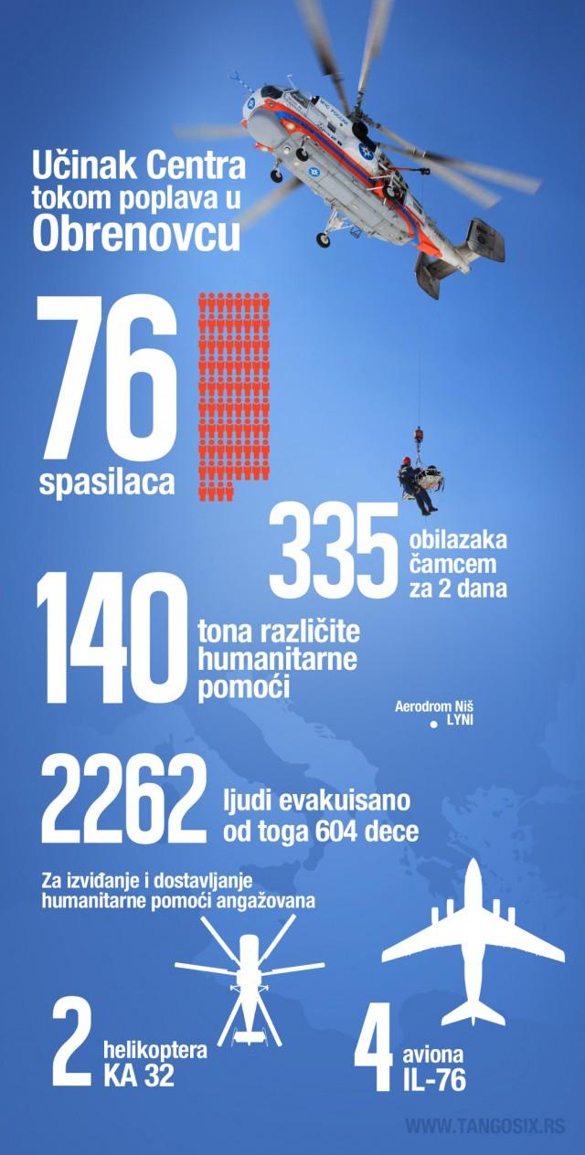 Humanitarni Centar (1)