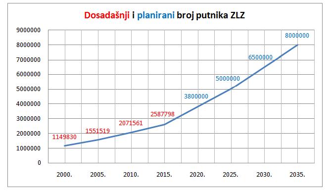 alen3