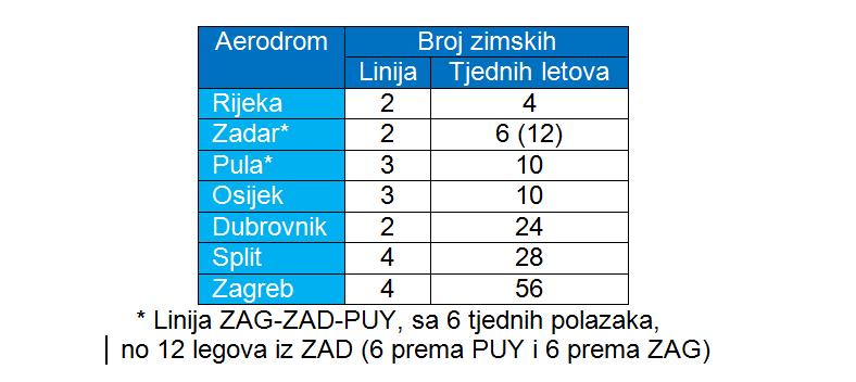 alen25