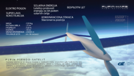 SEAS 2018: Premijerno o prvom srpskom pseudo-satelitu, priča o tome kako je iz Jagodine izvezen avion u Ameriku i kako napreduje razvoj srpske borbene bespilotne letelice